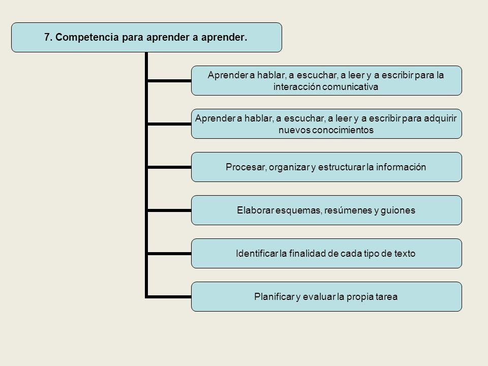7. Competencia para aprender a aprender.