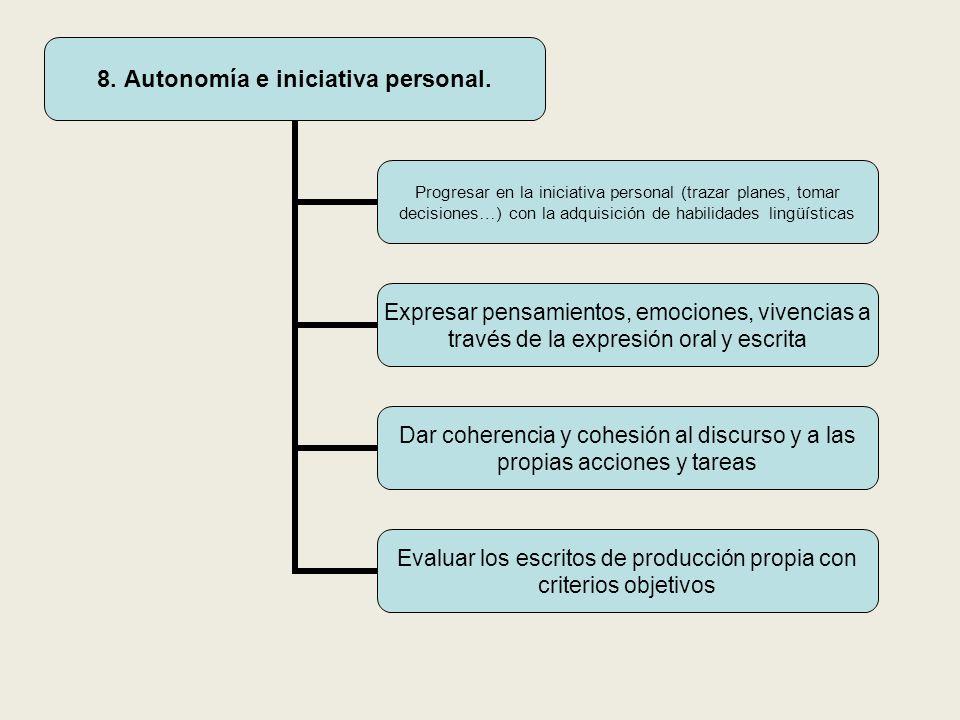 8. Autonomía e iniciativa personal.