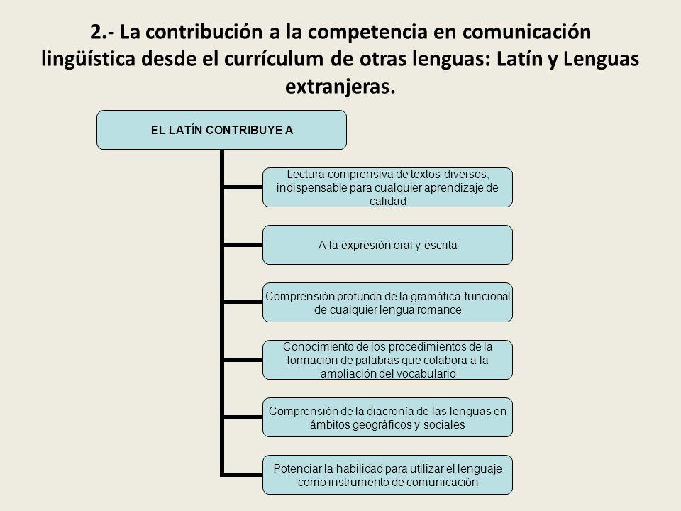 3.Competencia en el conocimiento y la interacción con el mundo físico.