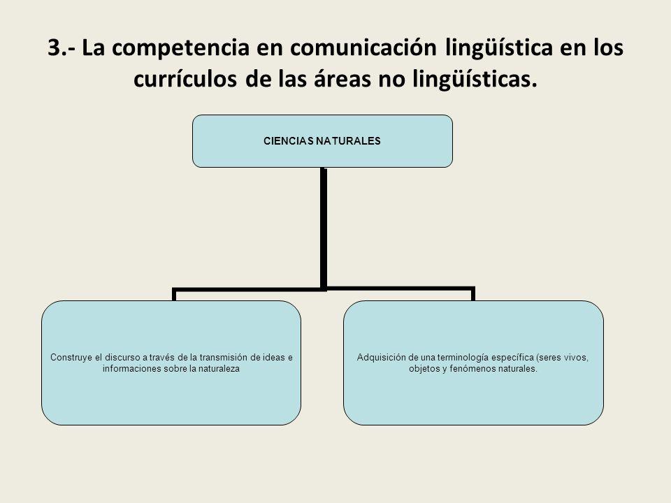 3.- La competencia en comunicación lingüística en los currículos de las áreas no lingüísticas.