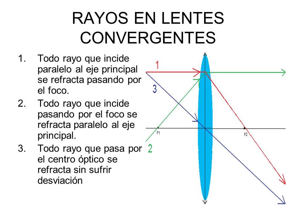 RAYOS EN LENTES CONVERGENTES 1.Todo rayo que incide paralelo al eje principal se refracta pasando por el foco. 2.Todo rayo que incide pasando por el f