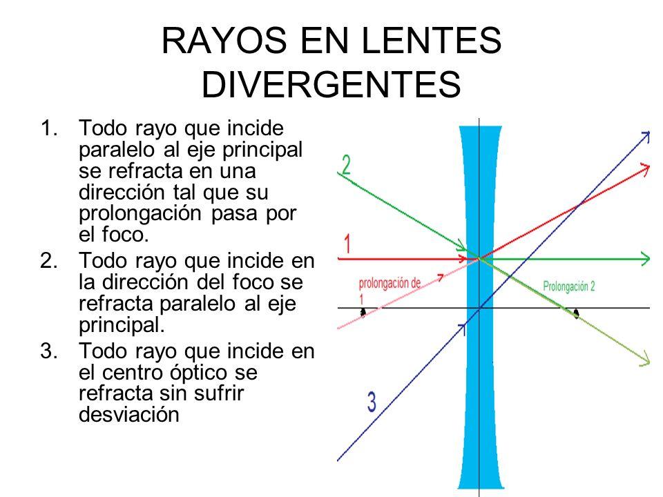 RAYOS EN LENTES DIVERGENTES 1.Todo rayo que incide paralelo al eje principal se refracta en una dirección tal que su prolongación pasa por el foco. 2.
