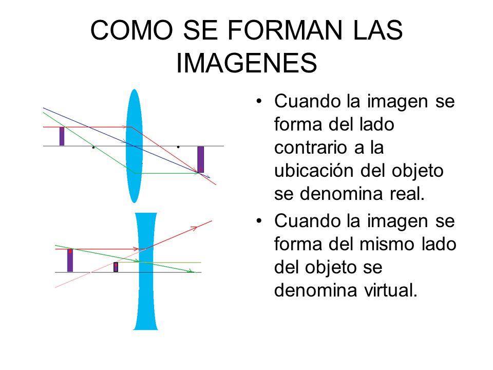 COMO SE FORMAN LAS IMAGENES Cuando la imagen se forma del lado contrario a la ubicación del objeto se denomina real. Cuando la imagen se forma del mis