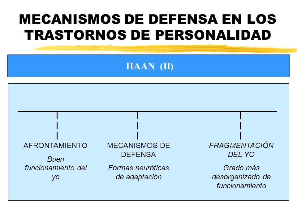 MECANISMOS DE DEFENSA EN LOS TRASTORNOS DE PERSONALIDAD HAAN (II) AFRONTAMIENTO Buen funcionamiento del yo MECANISMOS DE DEFENSA Formas neuróticas de adaptación FRAGMENTACIÓN DEL YO Grado más desorganizado de funcionamiento