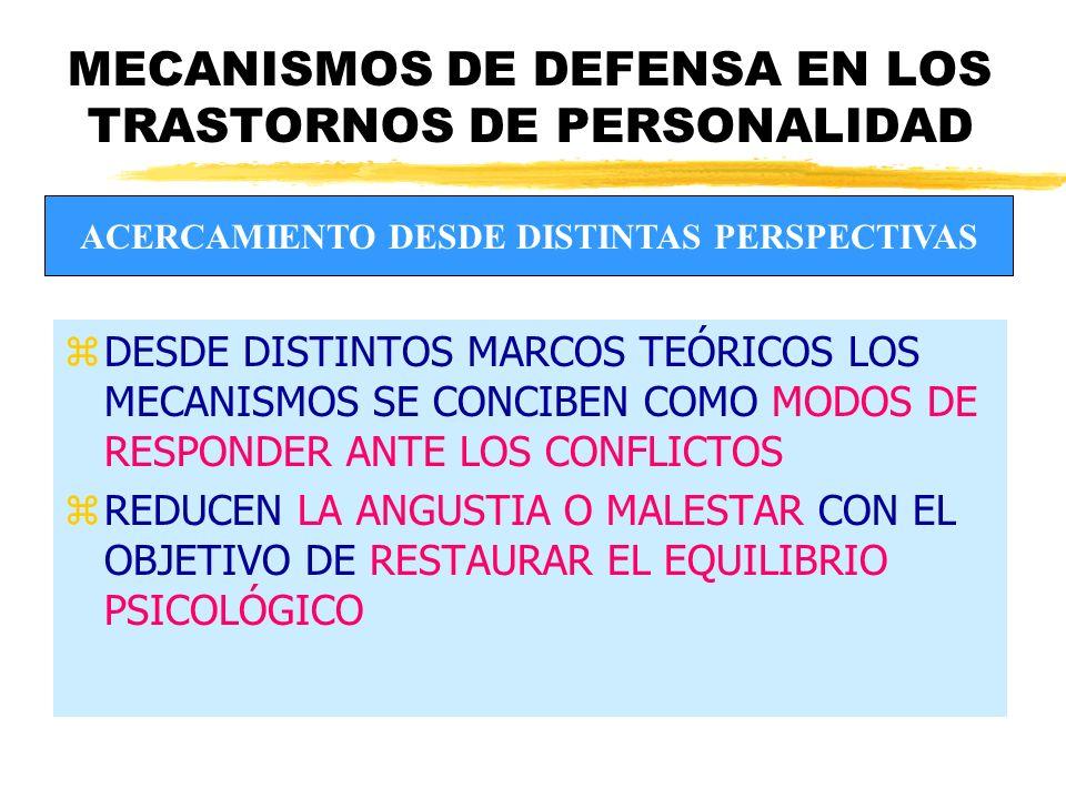 MECANISMOS DE DEFENSA EN LOS TRASTORNOS DE PERSONALIDAD zHAAN (1969, 1977): yLOS RECURSOS QUE UTILIZA EL INDIVIDUO IRÍAN DESDE LOS MÉTODOS MÁS REALISTAS HASTA LAS FORMAS MÁS PRIMITIVAS DE ADAPTACIÓN HAAN (I)