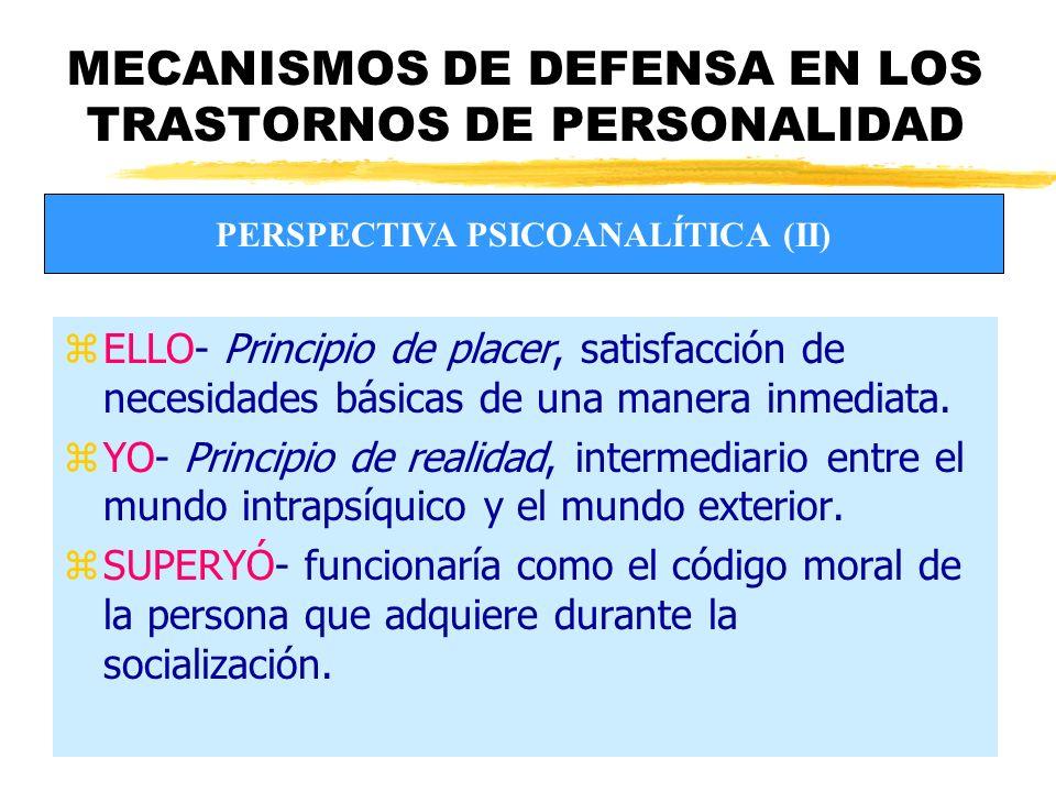 MECANISMOS DE DEFENSA EN LOS TRASTORNOS DE PERSONALIDAD yEL CONFLICTO SURGE EN EL YO AL TRATAR DE CONCILIAR LAS EXIGENCIAS INSTINTIVAS DEL ELLO Y LA REPRESIÓN IMPUESTA POR EL SUPERYÓ yLA ANGUSTIA ES PROVOCADA POR LAS REGLAS INTERNALIZADAS EN EL SUPERYÓ, ASÍ COMO EL MIEDO A NO PODER DOMINAR LOS PROPIOS INSTINTOS PERSPECTIVA PSICOANALÍTICA (III)