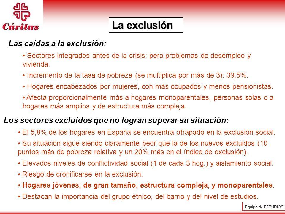 Equipo de ESTUDIOS Los sectores excluidos que no logran superar su situación: El 5,8% de los hogares en España se encuentra atrapado en la exclusión social.