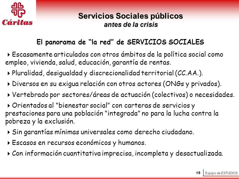 Equipo de ESTUDIOS 15 El panorama de la red de SERVICIOS SOCIALES Escasamente articulados con otros ámbitos de la política social como empleo, vivienda, salud, educación, garantía de rentas.