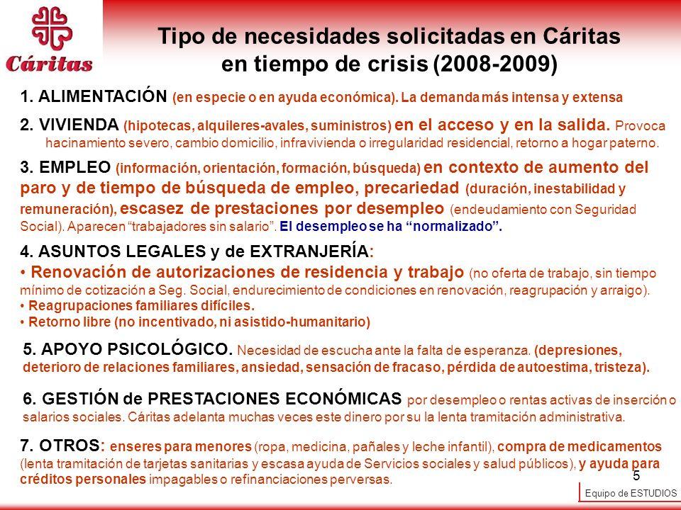 Equipo de ESTUDIOS 5 Tipo de necesidades solicitadas en Cáritas en tiempo de crisis (2008-2009) 1. ALIMENTACIÓN (en especie o en ayuda económica). La
