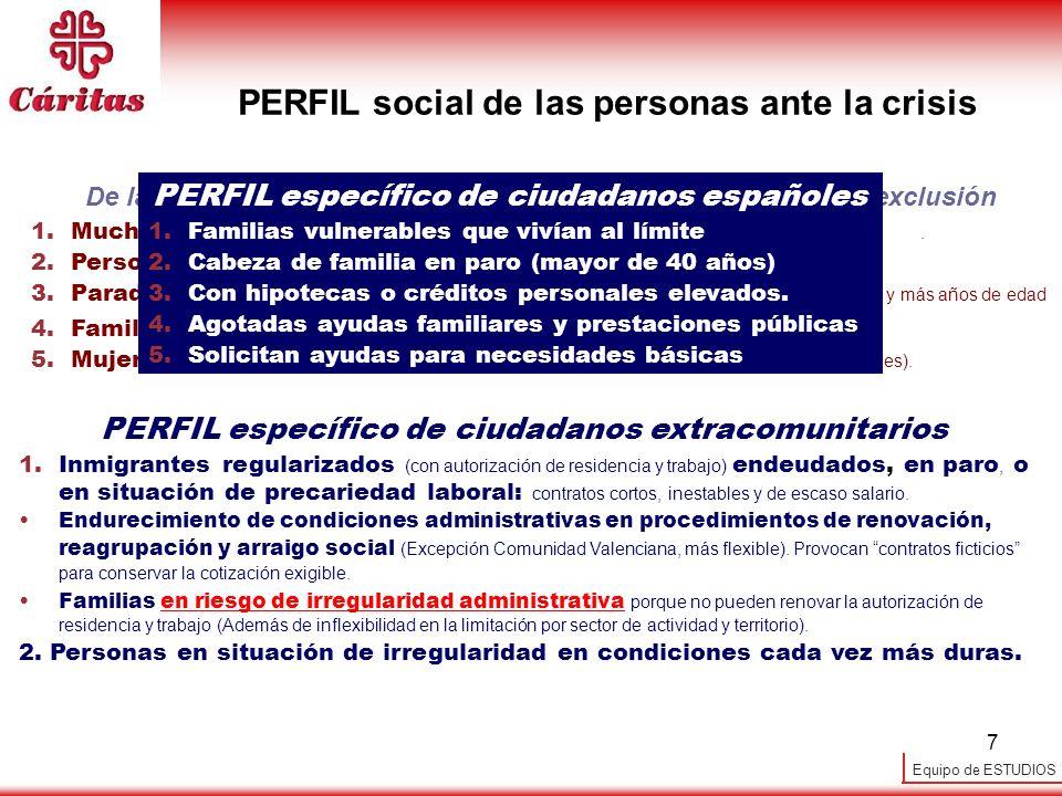 Equipo de ESTUDIOS 7 De la integración a la vulnerabilidad y de la vulnerabilidad a la exclusión 1.Muchas personas vienen a Cáritas por primera vez. 2