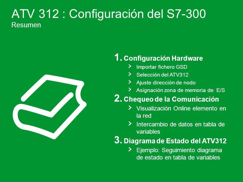 ATV 312 : Configuración del S7-300 Resumen 1.
