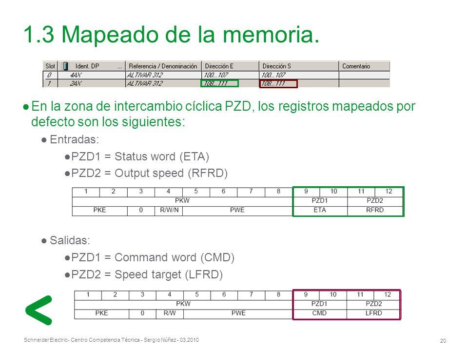 Schneider Electric 20 - Centro Competencia Técnica - Sergio Núñez - 03.2010 En la zona de intercambio cíclica PZD, los registros mapeados por defecto son los siguientes: Entradas: PZD1 = Status word (ETA) PZD2 = Output speed (RFRD) Salidas: PZD1 = Command word (CMD) PZD2 = Speed target (LFRD) 1.3 Mapeado de la memoria.