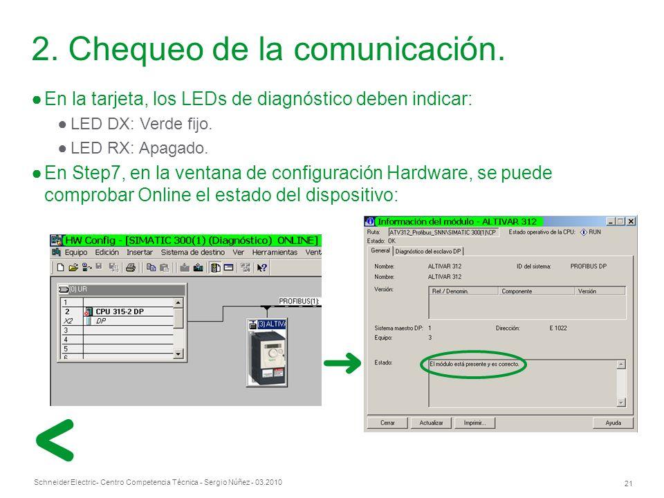 Schneider Electric 21 - Centro Competencia Técnica - Sergio Núñez - 03.2010 En la tarjeta, los LEDs de diagnóstico deben indicar: LED DX: Verde fijo.