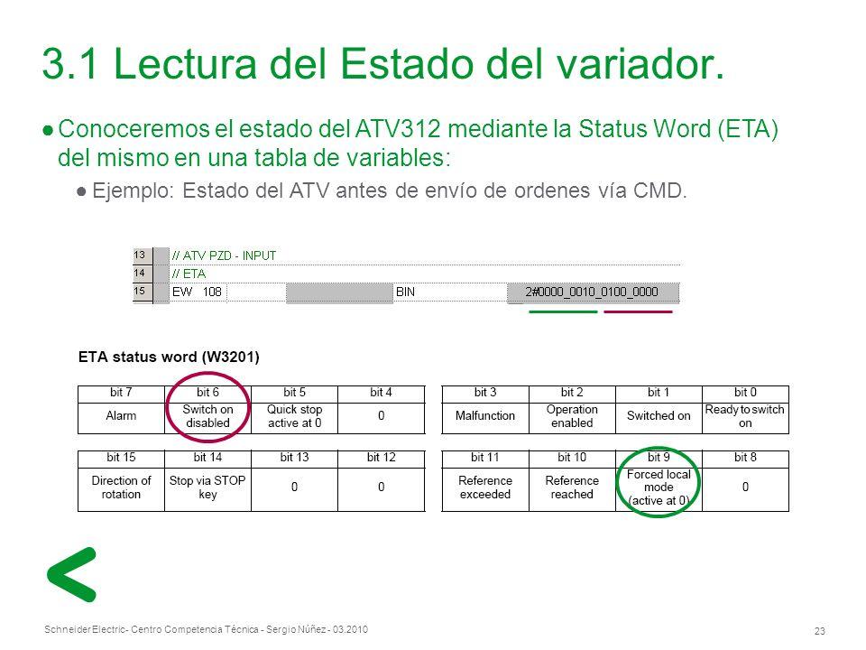 Schneider Electric 23 - Centro Competencia Técnica - Sergio Núñez - 03.2010 Conoceremos el estado del ATV312 mediante la Status Word (ETA) del mismo en una tabla de variables: Ejemplo: Estado del ATV antes de envío de ordenes vía CMD.