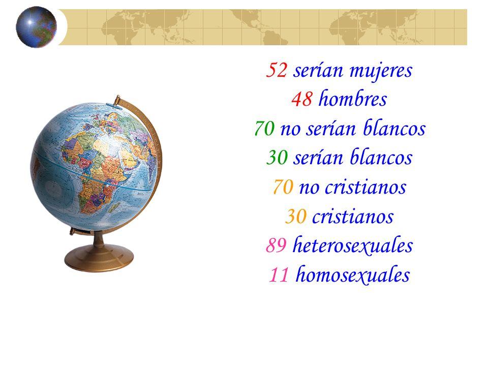Habría: 57 asiáticos 21 europeos 14 personas del hemisferio oeste (tanto norte como sur) Y 8 africanos