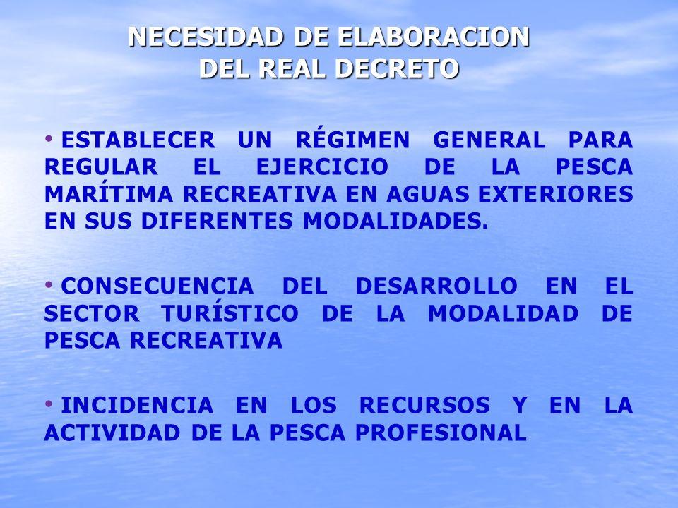 PREÁMBULO 23 ARTÍCULOS 5 DISPOSICIONES ADICIONALES 1 DISPOSICIÓN TRANSITORIA ÚNICA 1 DISPOSICIÓN DEROGATORIA 3 DISPOSICIONES FINALES ESTRUCTURA DEL REAL DECRETO