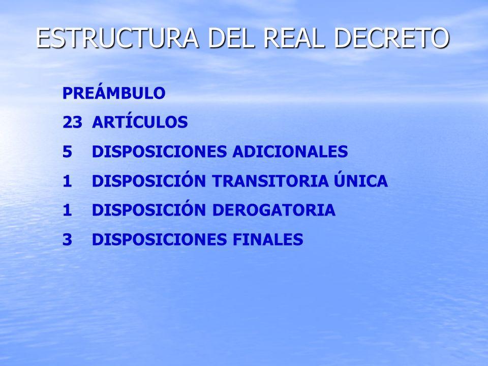 PREÁMBULO 23 ARTÍCULOS 5 DISPOSICIONES ADICIONALES 1 DISPOSICIÓN TRANSITORIA ÚNICA 1 DISPOSICIÓN DEROGATORIA 3 DISPOSICIONES FINALES ESTRUCTURA DEL RE