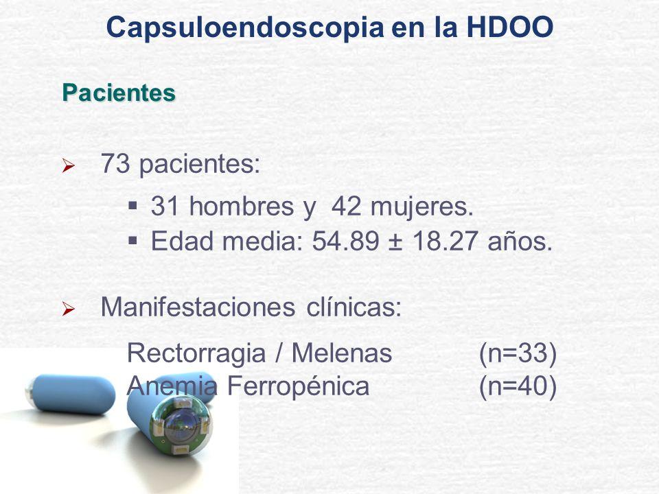 73 pacientes: 31 hombres y 42 mujeres. Edad media: 54.89 ± 18.27 años. Manifestaciones clínicas: Rectorragia / Melenas (n=33) Anemia Ferropénica (n=40