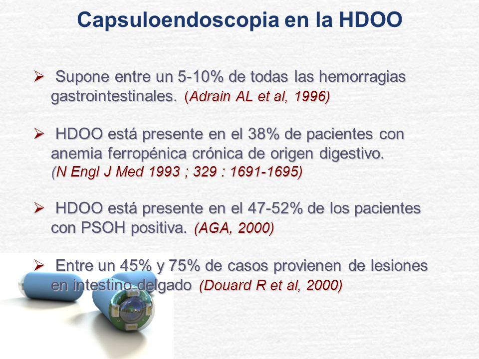TIPO DE HEMORRAGIARENDIMIENTO DE LA CE Hemorragia oscura manifiesta actual (n=26) 92.3% Hemorragia oscura oculta (n=43) 44.2% Hemorragia oscura manifiesta previa (n=31) 12.9% (p < 0.0001) (p < 0.0001) Rendimiento diagnóstico de la CE según el tipo de sangrado Pennazio M, et al.