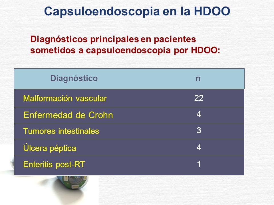 Diagnósticos principales en pacientes sometidos a capsuloendoscopia por HDOO: n Malformación vascular Enfermedad de Crohn Tumores intestinales Úlcera