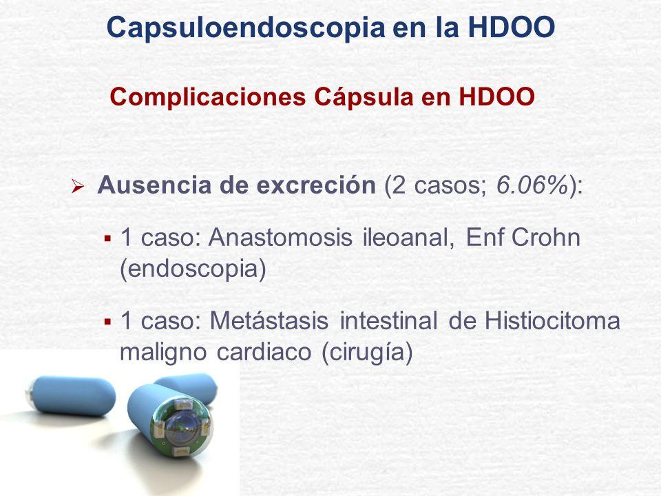 Complicaciones Cápsula en HDOO Ausencia de excreción (2 casos; 6.06%): 1 caso: Anastomosis ileoanal, Enf Crohn (endoscopia) 1 caso: Metástasis intesti