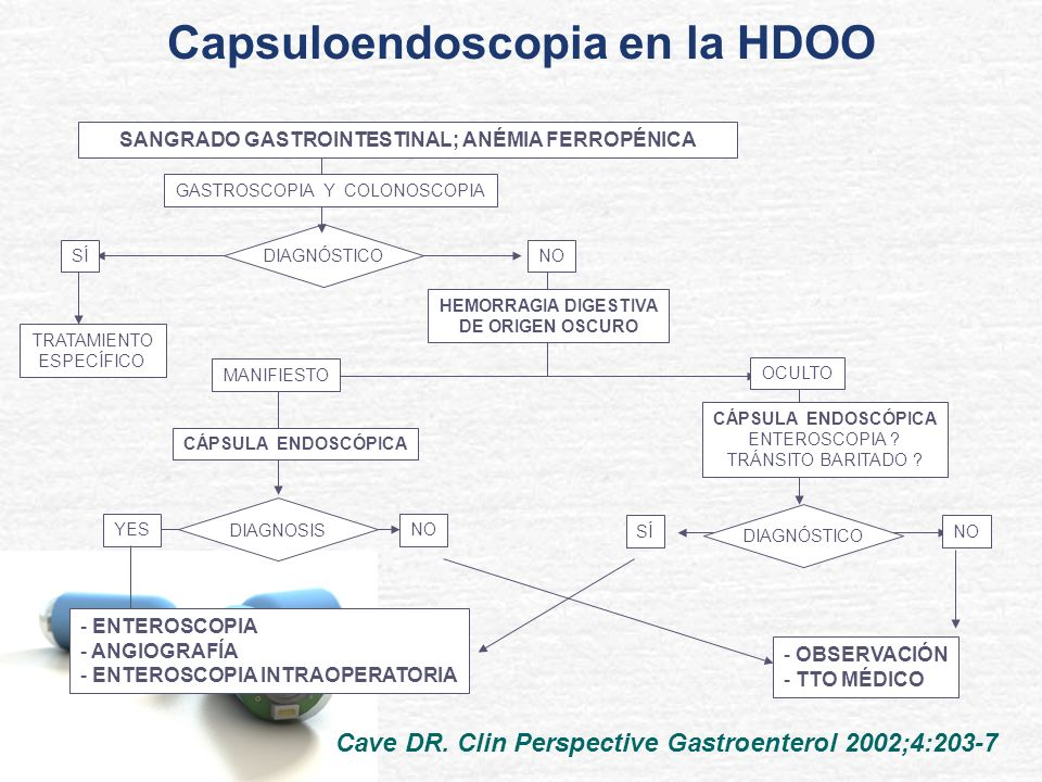 DIAGNÓSTICO SÍSÍNO HEMORRAGIA DIGESTIVA DE ORIGEN OSCURO MANIFIESTO OCULTO CÁPSULA ENDOSCÓPICA DIAGNOSIS YESNO - OBSERVACIÓN - TTO MÉDICO SANGRADO GAS