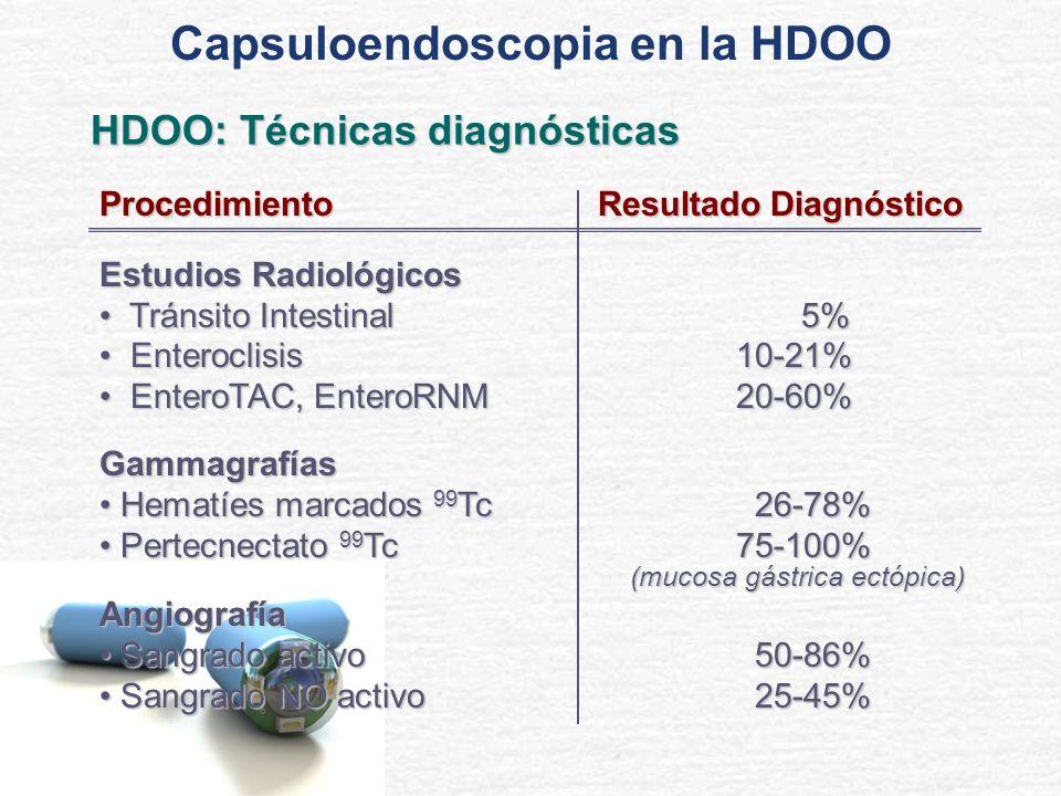 HDOO: Tránsito Intestinal y Enteroclisis Enteroclisis Tránsito Intestinal - Eficacia: 5-20% - Sólo detecta lesiones excrecentes >1 cm - No detectan lesiones vasculares - No invasiva Capsuloendoscopia en la HDOO