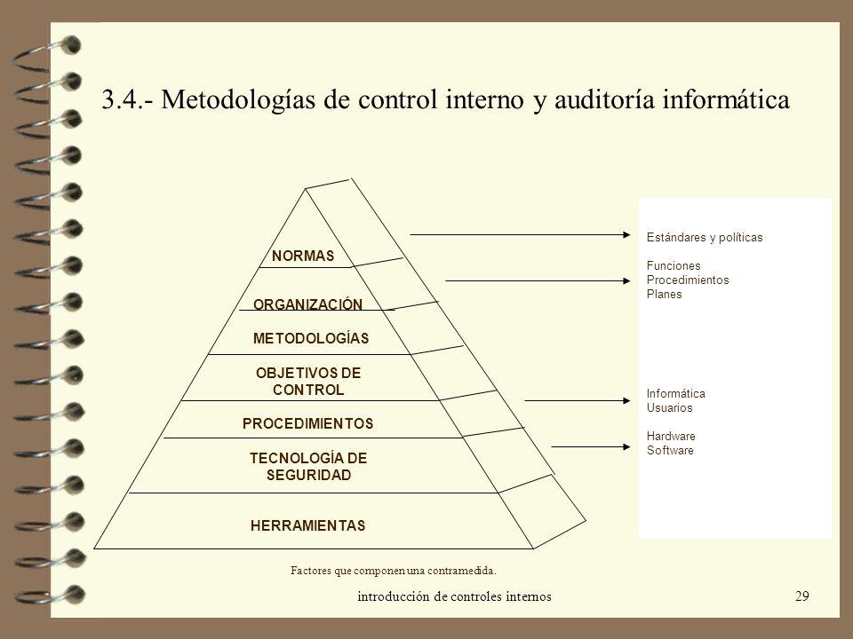 introducción de controles internos29 NORMAS ORGANIZACIÓN METODOLOGÍAS OBJETIVOS DE CONTROL PROCEDIMIENTOS TECNOLOGÍA DE SEGURIDAD HERRAMIENTAS Estánda