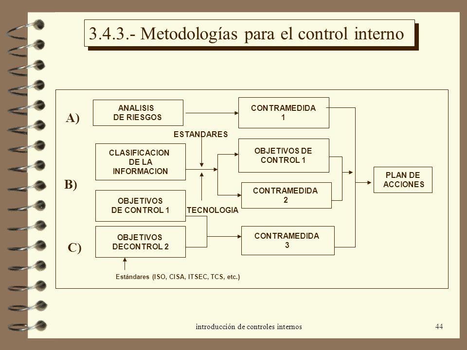 introducción de controles internos44 CONTRAMEDIDA 3 CLASIFICACION DE LA INFORMACION OBJETIVOS DE CONTROL 1 OBJETIVOS DECONTROL 2 CONTRAMEDIDA 1 OBJETI