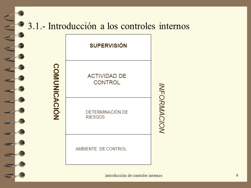introducción de controles internos9 SUPERVISIÓN ACTIVIDAD DE CONTROL DETERMINACIÓN DE RIESGOS AMBIENTE DE CONTROL COMUNICACIÓN INFORMACION 3.1.- Intro
