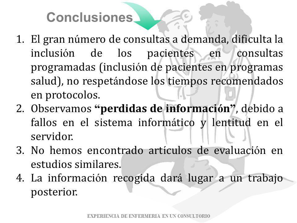Conclusiones 1.El gran n ú mero de consultas a demanda, dificulta la inclusi ó n de los pacientes en consultas programadas (inclusi ó n de pacientes e