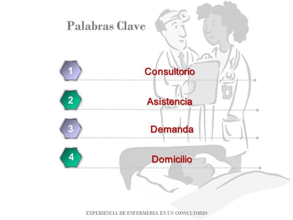 Palabras Clave Consultorio 1 2 3 EXPERIENCIA DE ENFERMERIA EN UN CONSULTORIO 4 Asistencia Demanda Domicilio