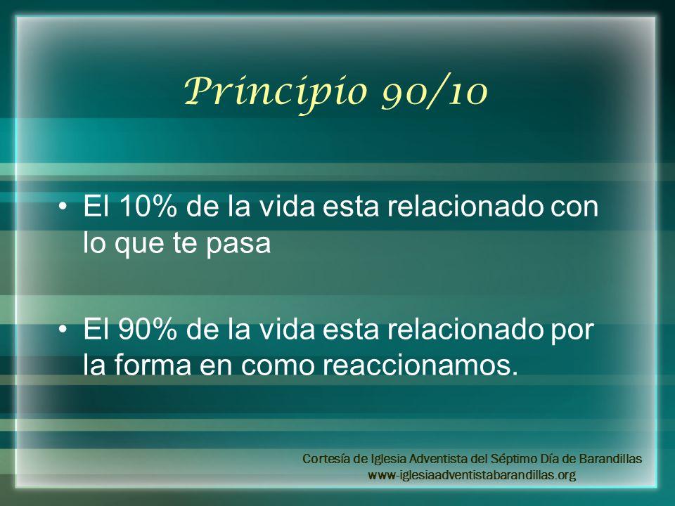 Principio 90/10 El 10% de la vida esta relacionado con lo que te pasa El 90% de la vida esta relacionado por la forma en como reaccionamos. Cortesía d