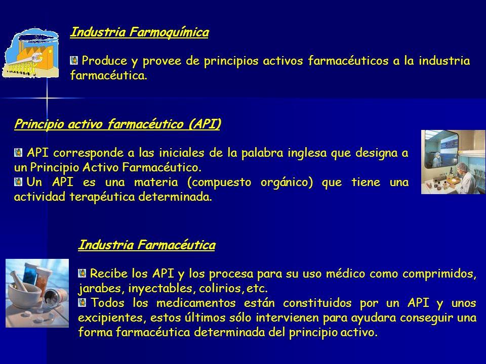 Industria Farmoquímica Produce y provee de principios activos farmacéuticos a la industria farmacéutica. Principio activo farmacéutico (API) API corre