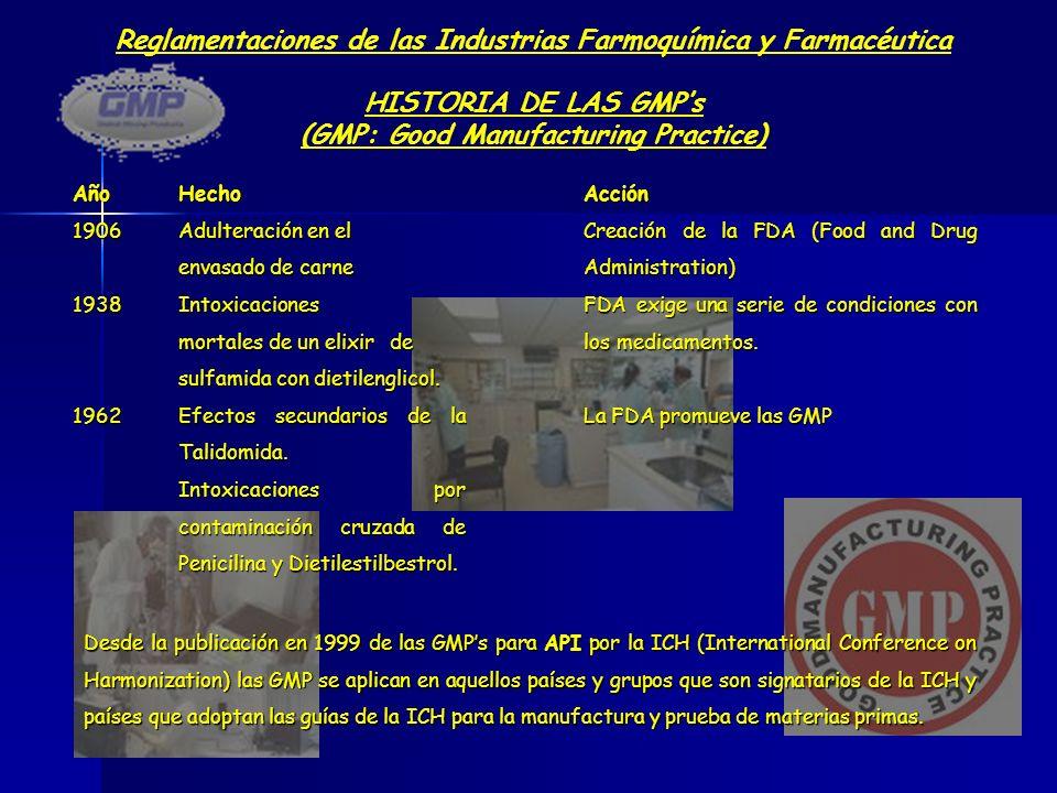 Reglamentaciones de las Industrias Farmoquímica y Farmacéutica HISTORIA DE LAS GMPs (GMP: Good Manufacturing Practice) AñoHecho 1906Adulteración en el