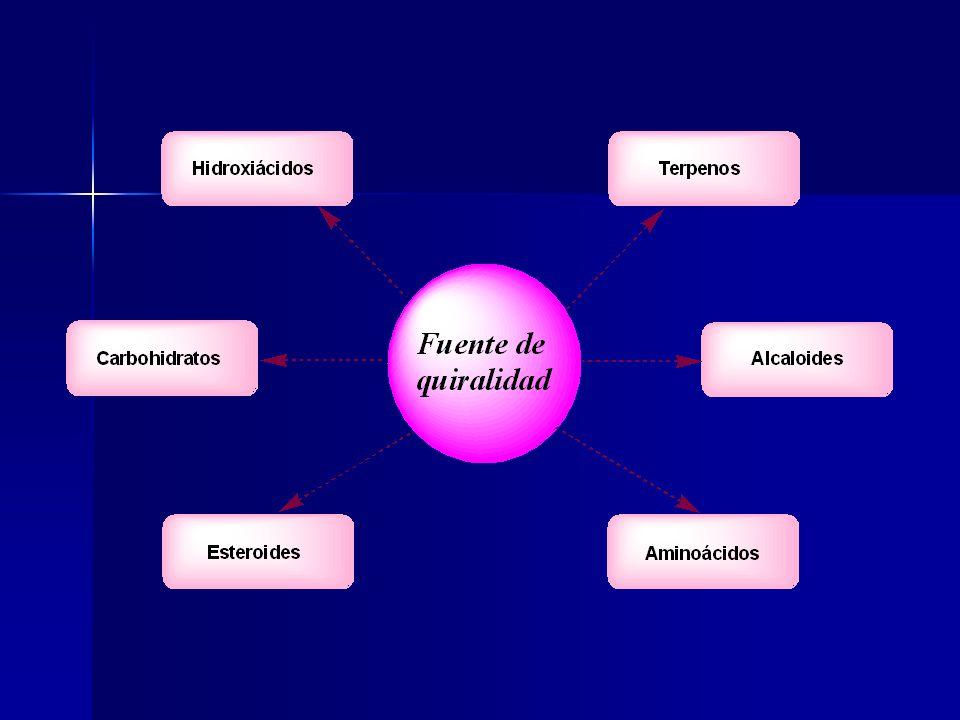 Industria Farmoquímica Produce y provee de principios activos farmacéuticos a la industria farmacéutica.