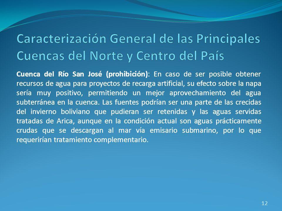 Cuenca del Río San José (prohibición): En caso de ser posible obtener recursos de agua para proyectos de recarga artificial, su efecto sobre la napa s