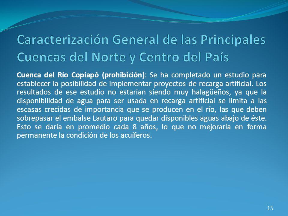 Cuenca del Río Copiapó (prohibición): Se ha completado un estudio para establecer la posibilidad de implementar proyectos de recarga artificial. Los r