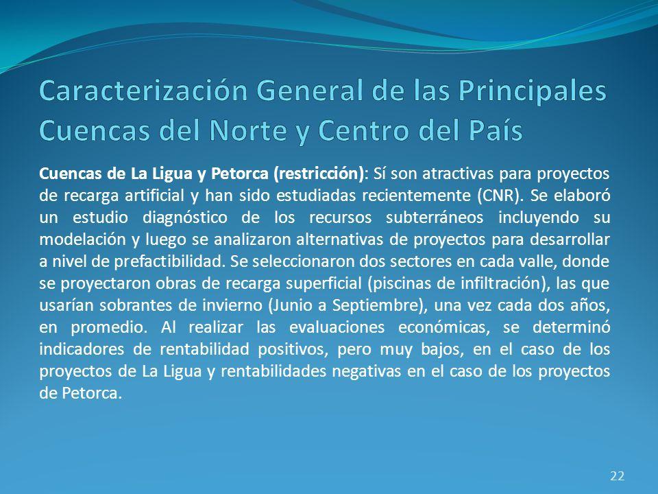 Cuencas de La Ligua y Petorca (restricción): Sí son atractivas para proyectos de recarga artificial y han sido estudiadas recientemente (CNR). Se elab