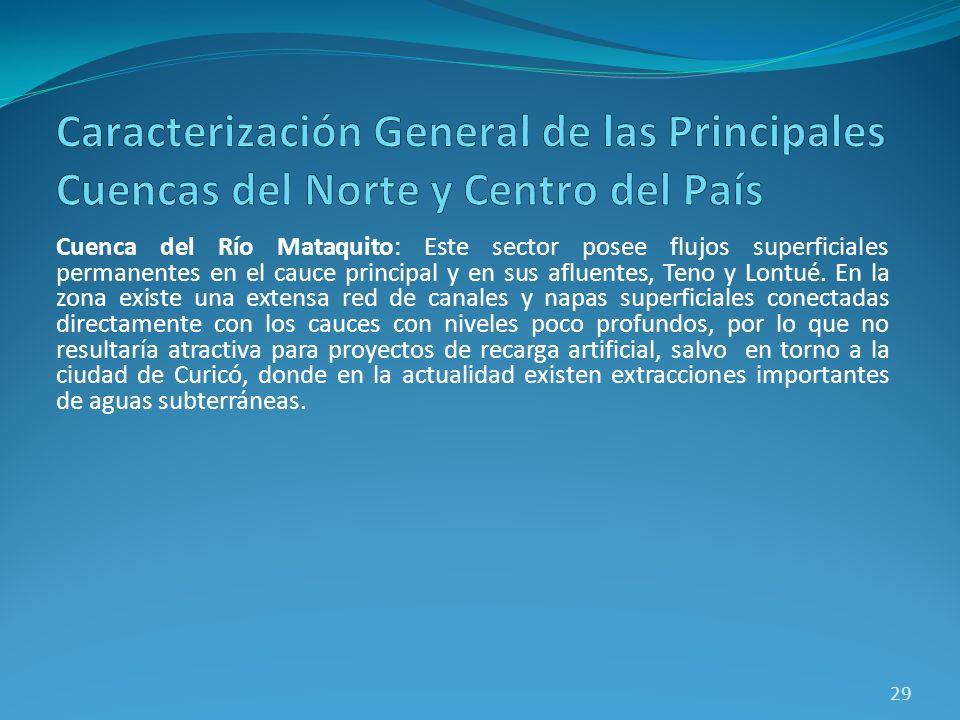 Cuenca del Río Mataquito: Este sector posee flujos superficiales permanentes en el cauce principal y en sus afluentes, Teno y Lontué. En la zona exist