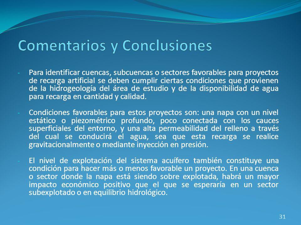 - Para identificar cuencas, subcuencas o sectores favorables para proyectos de recarga artificial se deben cumplir ciertas condiciones que provienen d
