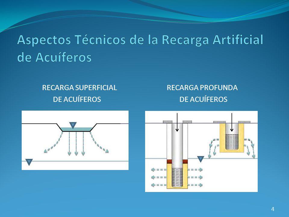 RECARGA SUPERFICIAL RECARGA PROFUNDA DE ACUÍFEROS DE ACUÍFEROS 4