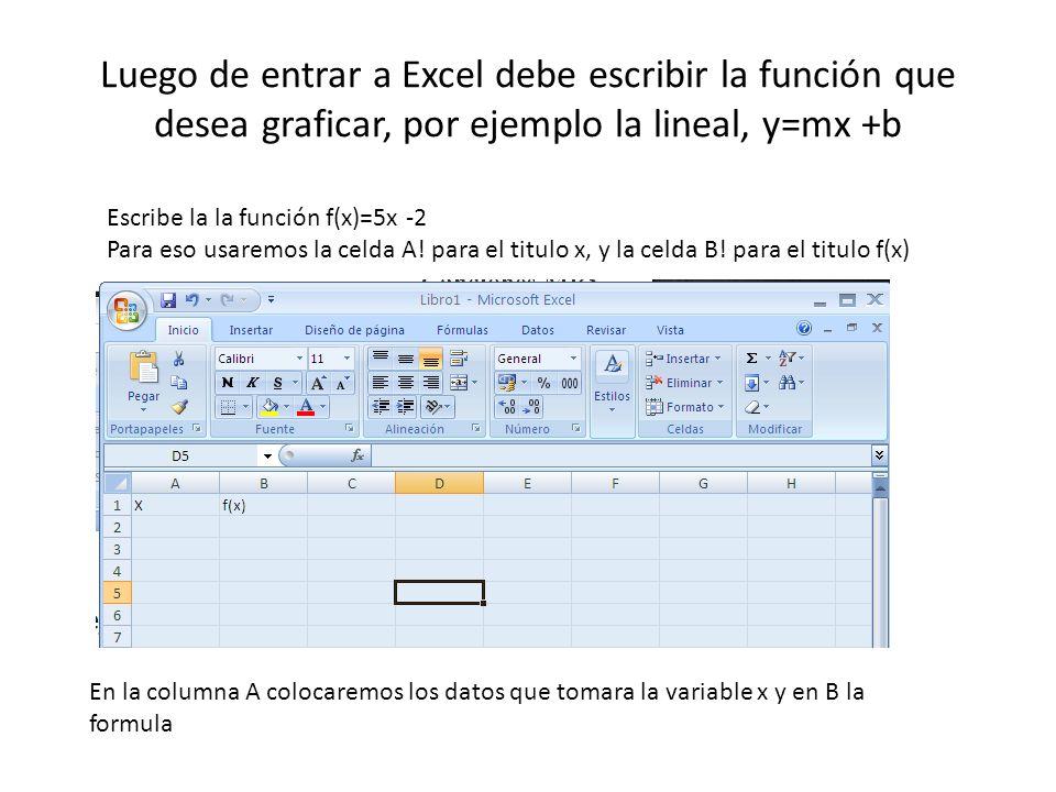 Luego de entrar a Excel debe escribir la función que desea graficar, por ejemplo la lineal, y=mx +b Escribe la la función f(x)=5x -2 Para eso usaremos
