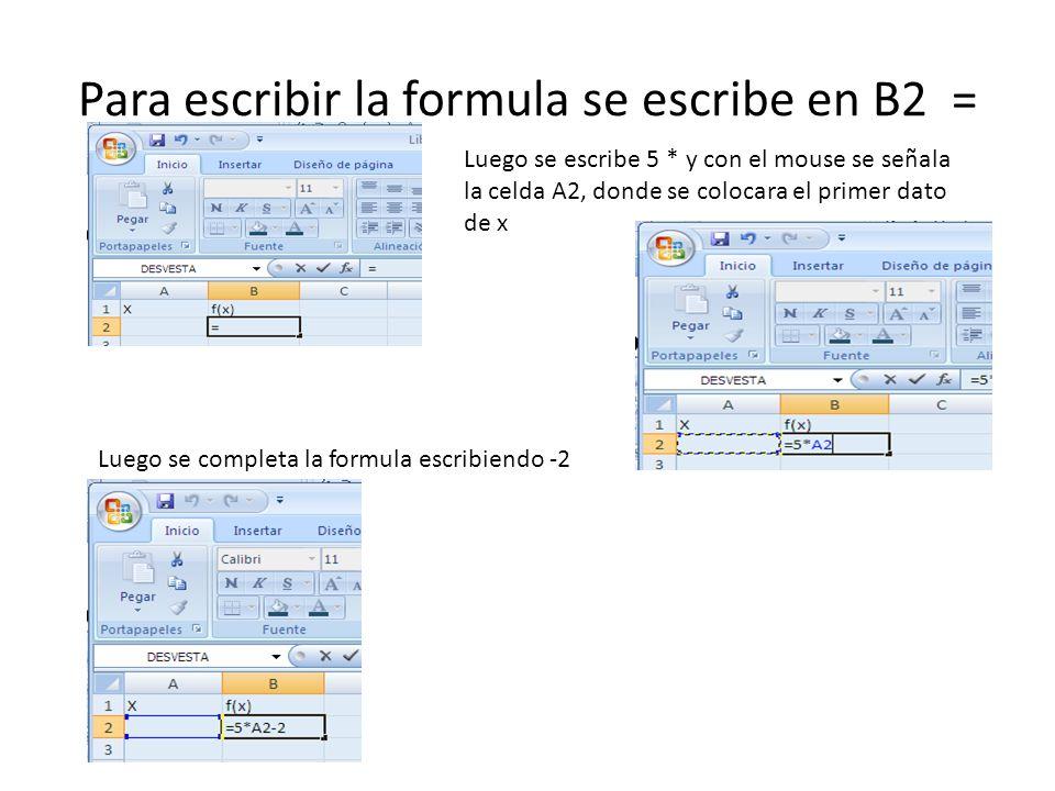 Para escribir la formula se escribe en B2 = Luego se escribe 5 * y con el mouse se señala la celda A2, donde se colocara el primer dato de x Luego se