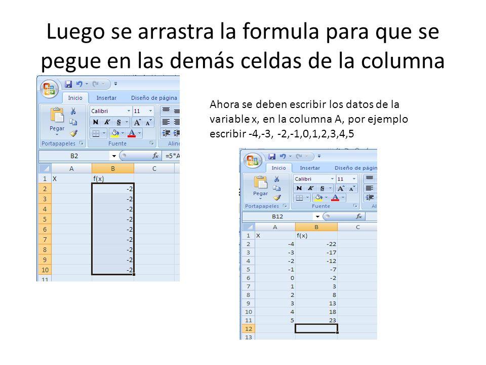 Luego se arrastra la formula para que se pegue en las demás celdas de la columna Ahora se deben escribir los datos de la variable x, en la columna A,