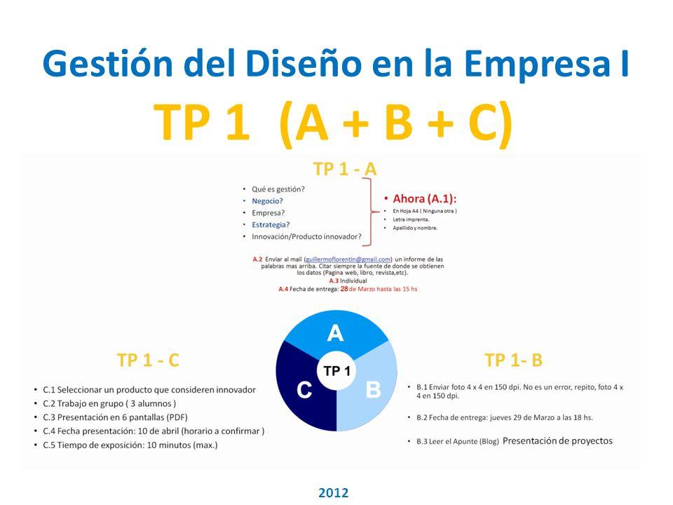 Gestión del Diseño en la Empresa I Bibliografía recomendada: 2012