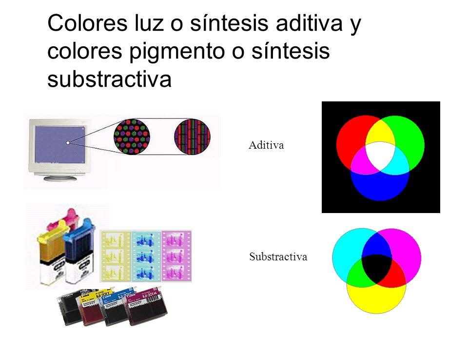 Colores luz o síntesis aditiva y colores pigmento o síntesis substractiva Aditiva Substractiva