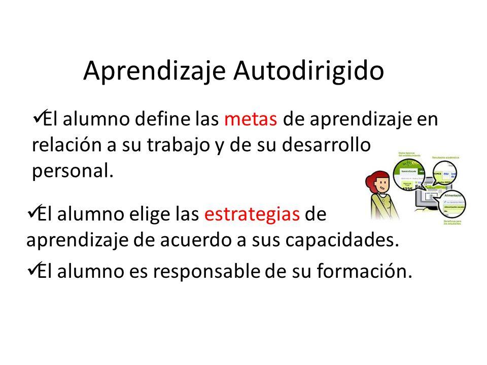 Aprendizaje Autodirigido El alumno define las metas de aprendizaje en relación a su trabajo y de su desarrollo personal. El alumno elige las estrategi
