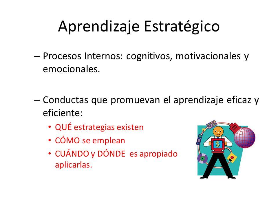 Aprendizaje Estratégico – Procesos Internos: cognitivos, motivacionales y emocionales. – Conductas que promuevan el aprendizaje eficaz y eficiente: QU