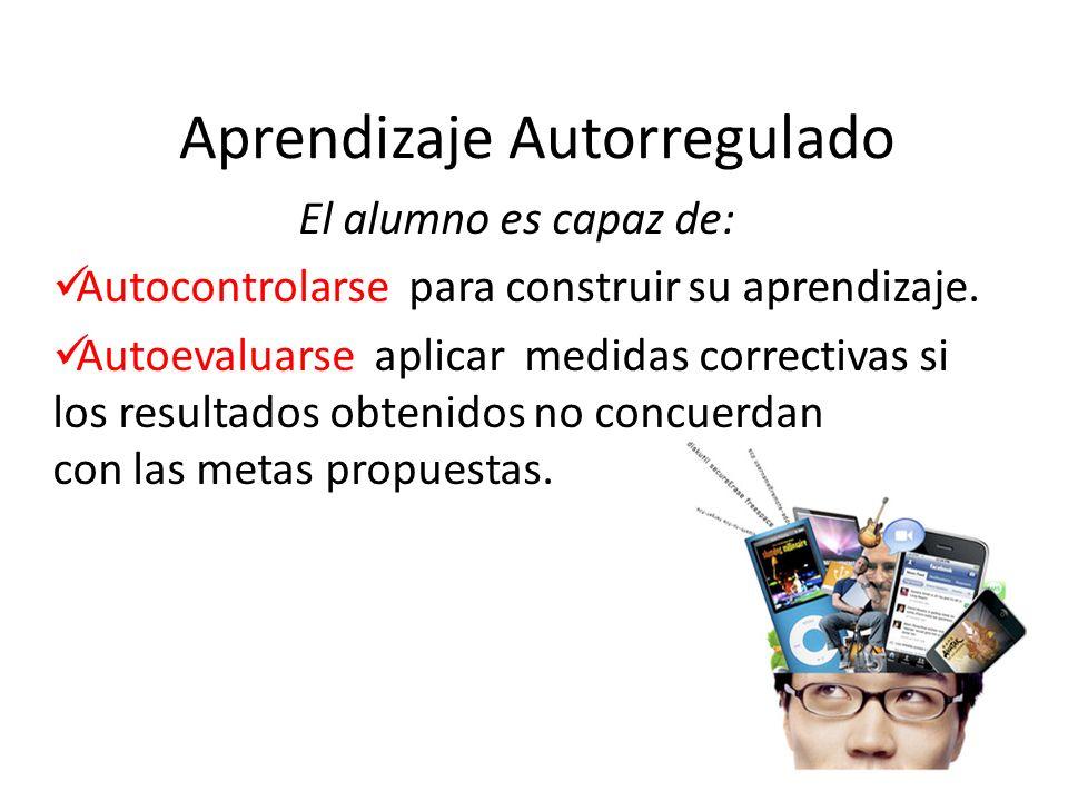 Aprendizaje Autorregulado El alumno es capaz de: Autocontrolarse para construir su aprendizaje. Autoevaluarse aplicar medidas correctivas si los resul
